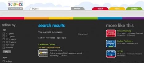 succeedingwithscience – Un buscador de recursos educativos sobre ciencia | Recursos y herramientas para el aula | Scoop.it