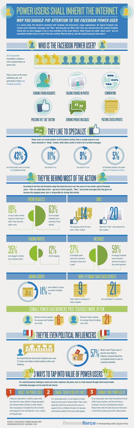 Why You Should Pay Attention to the Facebook Power User [Infographic] | ten Hagen on Social Media | Scoop.it