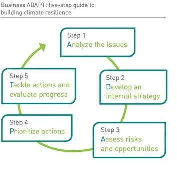 Leading companies release first-of-its-kind guide to build climate change resilience | Oxfam America The Politics of Poverty Blog | Climate change challenges | Scoop.it