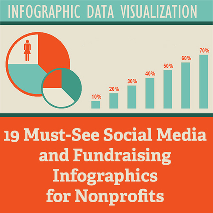 19 Must-See Social Media and Fundraising Infographics for Nonprofits | Non-Profit Growth | Scoop.it