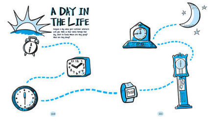 Draw Your Big Idea: A Day In The Life | Graphic Coaching | Scoop.it