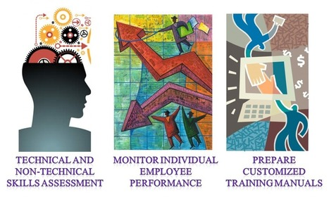 Conduct Employee Training with Online Skills Assessment Tools | job | Scoop.it