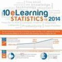 Top 10 e-Learning Statistics for 2014 You Need To Know