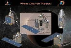 Mars Orbiter Mission , Mangalyaan | ISRO | Entertainment, Movies & Gadgets | Scoop.it