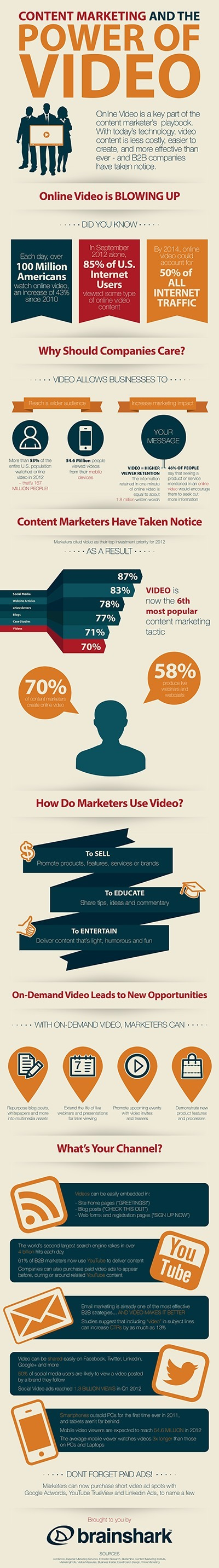 Content Marketing and the Power of Video [Infographic] | Digital & Social Media Marketing | Scoop.it