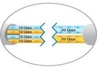 Intel unveils Thunderbolt 2 | ZDNet | Ah | Scoop.it