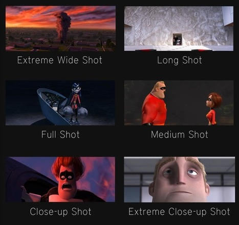 "Flooby Nooby: The Cinematography of ""The Incredibles"" Part 1 