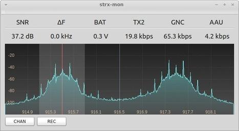 Twitter / csete: Sapphire telemetry system monitor ...   Raspberry Pi   Scoop.it