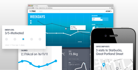 TICTRAC, a new mash ups App to display all your data | Quantified-Self & Gamification | Scoop.it