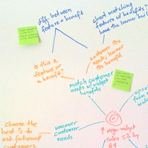 How action mapping can change your design process | Complex systems and projects | Scoop.it