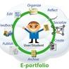 Aprendizagem Informal (Informal Learning) e Tecnologia