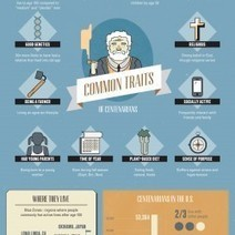 The World's Oldest People Infographic | Infographics | Scoop.it