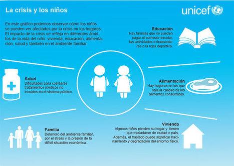 El impacto de la crisis en los #niños - UNICEF Comité Español | Cosas que interesan...a cualquier edad. | Scoop.it
