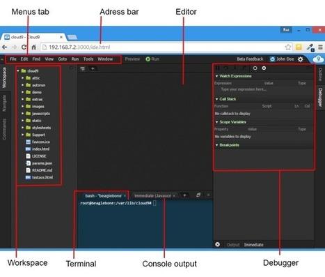 Cloud9 IDE on the BeagleBone Black | Random Nerd Tutorials | Raspberry Pi | Scoop.it