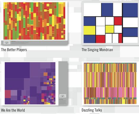 Le Treemap est-il un art ? | Journalisme graphique | Scoop.it
