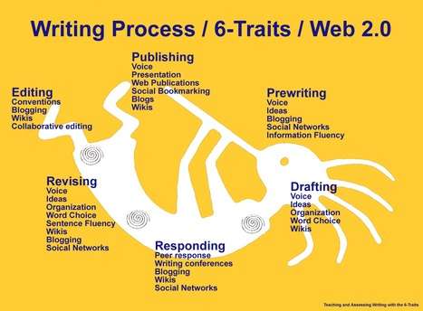 6-Traits Resources: Writing Process / Web 2.0 / 6-Traits / Writing Workshop | 6-Traits Resources | Scoop.it