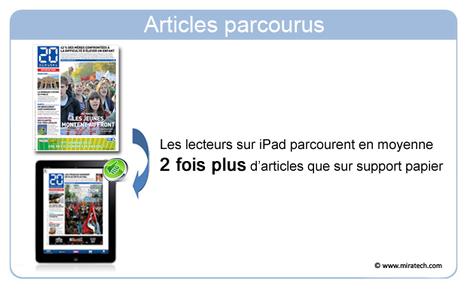 Presse numérique : Eye Tracking sur iPad en avant-première | IDBOOX | La presse en ligne sauvera-t-elle la presse papier? | Scoop.it