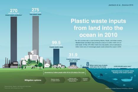 Millones de toneladas de plástico asfixian a los océanos / Noticias / SINC | La terra, el passat i el present un clic!..... Recursos de geografia i història. | Scoop.it