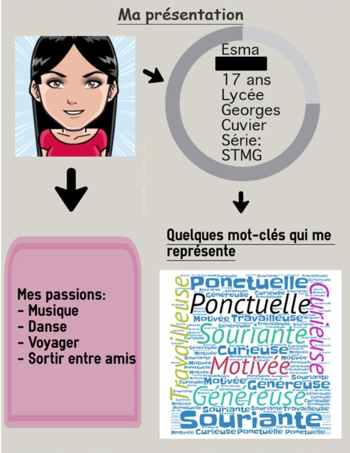 J'infographie mon identité numérique | TIC et TICE mais... en français | Scoop.it