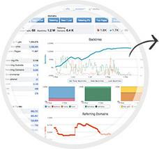 Ahrefs Site Explorer & Backlink Checker | SEO Software Collection | Scoop.it