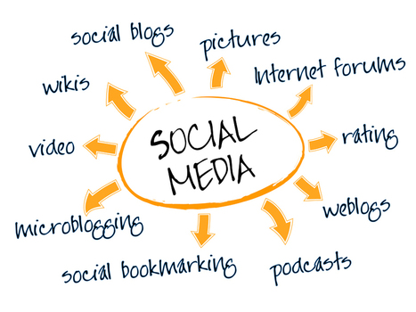 Teachers Are Cautious about Bringing Social Media to the Classroom | Envision Blog | Education | Scoop.it