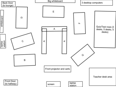 Flipping with Kirch: Arranging a room for #flipclass | Exploring the flipped classroom | Scoop.it