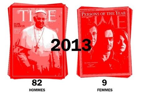 La personnalité de l'année de «Time» est encore un homme | Datavisualisation | Scoop.it