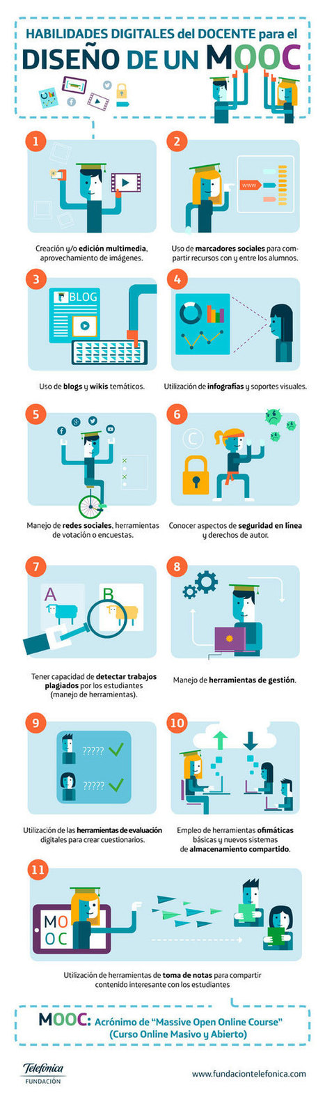 ¿Qué competencias digitales necesitas para diseñar un MOOC? | E-learning, Moodle y la web 2.0 | Scoop.it