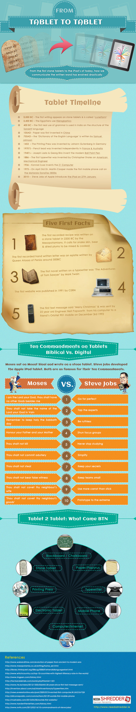 From Tablet to Tablet [Infographic] | Tips And Tricks For Pc, Mobile, Blogging, SEO, Earning online, etc... | Scoop.it