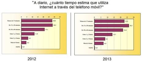 Control parental versus ubicuidad | Intervención social e inclusión digital | Scoop.it