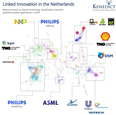 What Connects Dutch Corporates? Linked Innovation in the Netherlands « Kenedict Innovation Analytics | Social Network Analysis #sna | Scoop.it