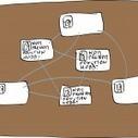 Les icebreakers : 8 jeux pour démarrer une réunion (épisode 1) | Management des Organisations | Scoop.it