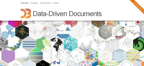 10 Free Tools for Data Visualization - CodeCondo | Public Relations & Social Media Insight | Scoop.it