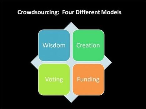 Crowdsourcing: la colaboración como motor de las grandes ideas ... | proyecto sociocomunitario | Scoop.it