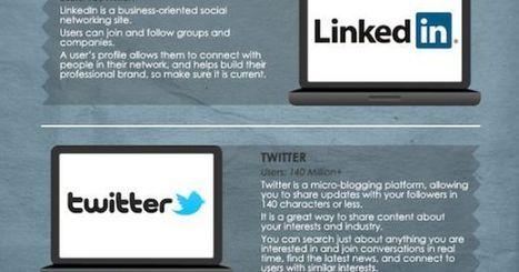 [Infographie] 6 astuces pour améliorer son personal branding | e-reputation | Scoop.it