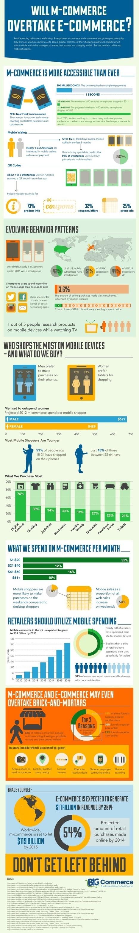 Infographics Web - Social Media | Comercio electrónico y Marketing Online, asesoría e incremento de ventas. | Scoop.it