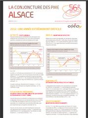 56e Enquête de conjoncture PME en Alsace | accompagnement TPE | Scoop.it