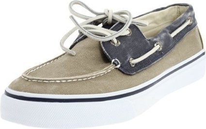 Cheap Sperry Top-Sider Men's Bahama 2 Eye Boat Shoe,Navy/Taupe,13 M US | cheaphomeappliances | Scoop.it