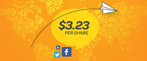 And the Value of a 2012 Social Media Share is… $3.23 [Infographic] | SoLoMo Marketing | Scoop.it