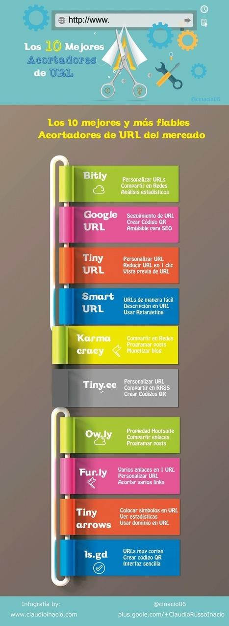 10 mejores acortadores de URL del mercado | TiQuiTac | Scoop.it