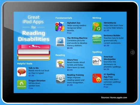 50 Useful Apps For Students With Reading Disabilities | Edudemic | Special Education and Inclusion | Scoop.it