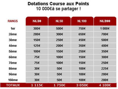 Semaine du Cash Game : Il y a 10 000 € à se partager sur Barrière ...   Poker cash game   Scoop.it