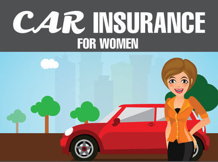 Car Insurance for Women [INFOGRAPHIC] | Infographics by Infographic Plaza | Scoop.it