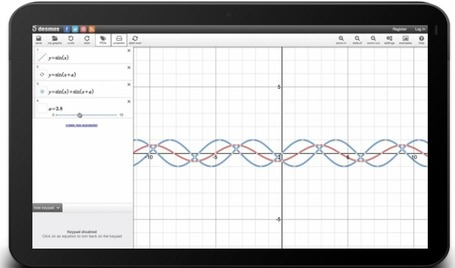 Desmos | Beautiful, Free Math | iGeneration - 21st Century Education | Scoop.it