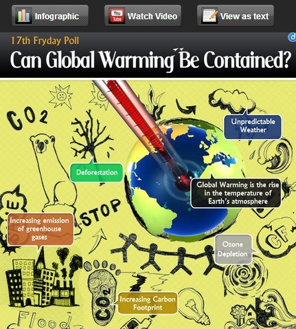 17th FryDay Poll - Can Global Warming Be Contained? - Facts & Infographic | Education for Sustainable Development | Scoop.it