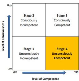 10 Reasons Organizations Do Not Use Lean Six Sigma - Quality Magazine | SigmaXL | Scoop.it