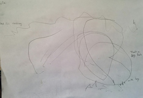 Steps in teaching and learning: From scribbles to portraits - early childhood drawing | Preschooler | Scoop.it
