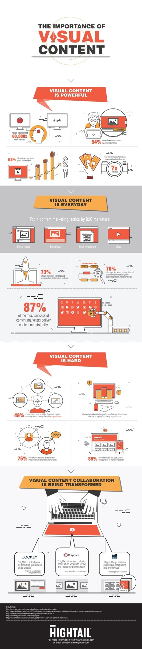 Video Is Increasingly Important in Content Marketing #Infographic | MarketingHits | Scoop.it