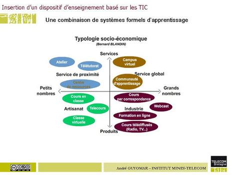 Initiatives et Innovations Pédagogiques: Les TICE et les innovations pédagogiques incrémentales | Formation et apprentissage par les NTIC | Scoop.it