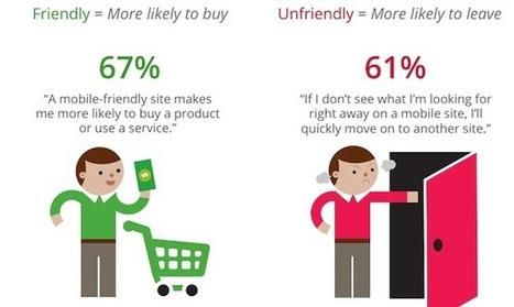 96% des sites web ne sont pas optimisés pour le mobile - Etude | Arobasenet | Mobile Marketing | Mobile Commerce | Scoop.it